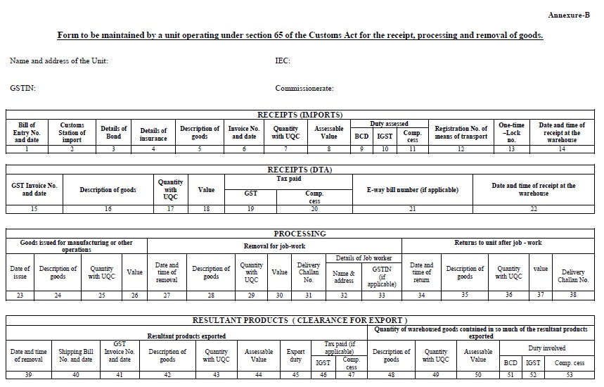 Customs Bonded Warehouse Manufacture under Sec 65 of CA